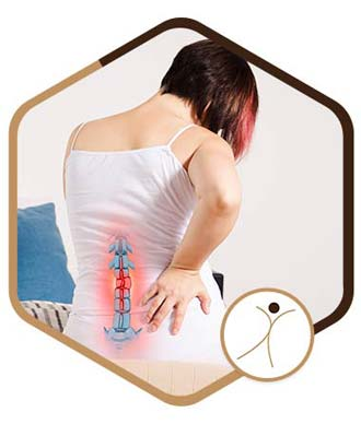 Herniated Disc Treatment in Houston, TX and Sugar Land, TX